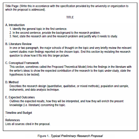 ELT Research Proposal Writing Guidelines – English Education